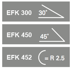 Laskantenfreesmachine EFK-FePowertools